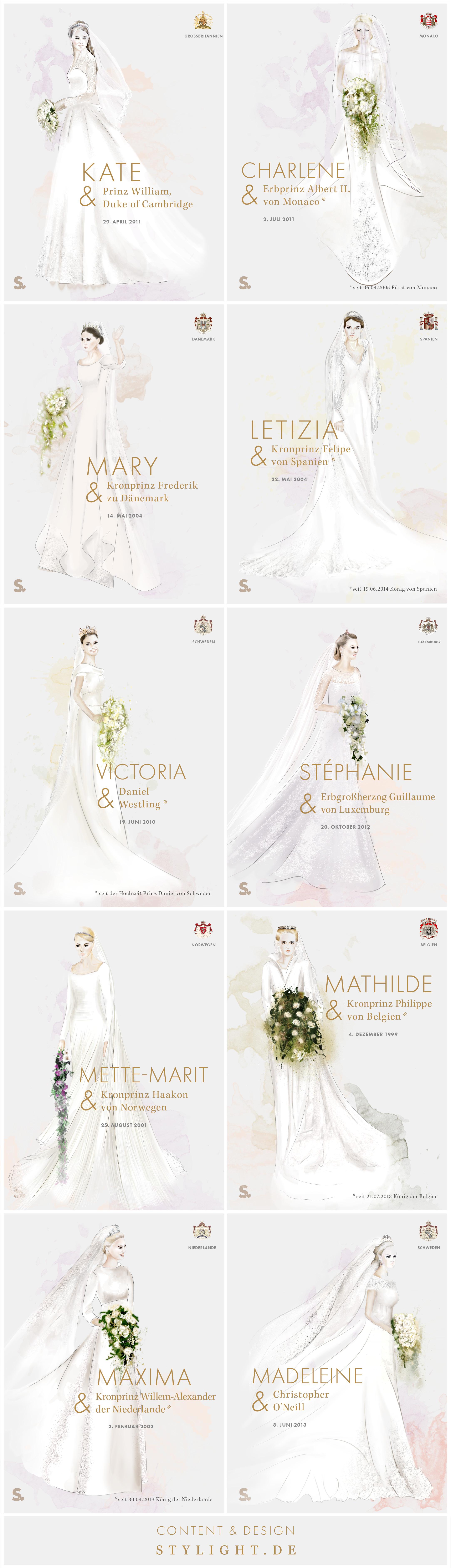 All Royal Brides: Kate – Charlene – Mary -Letizia – Victoria